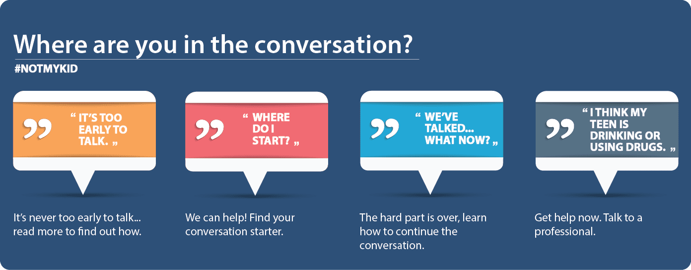 Start Conversations Early About Drugs >> Continuing The Talk Lradac
