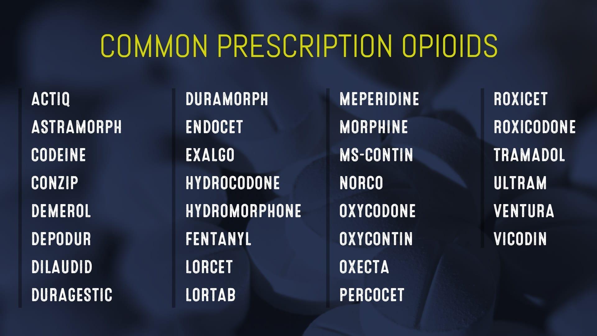 Opioids and Prescription Drug Abuse: Just Plain Killers